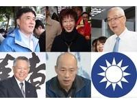 台灣僅3地可選…KMT線上入黨選項下拉都「中國省份」!