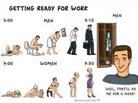 14張圖秒懂男女大不同! 女出門耗2.5hr、男只要10分