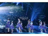 小剛的日本音樂風暴區/學院團體惠比中 成員驟逝超不捨