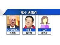 陳志豪/誰傷害了中國國民黨形象?