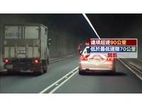 雪隧4月起嚴打龜速車 低於70公里跑一趟最高罰4萬8