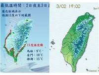 9度冷氣團強到頂!「11度溫度線」以北急凍 氣象局po最冷3時段