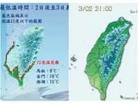 淡水降到8.8度!11度溫度線急凍到抖 18縣市低溫特報