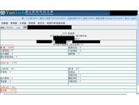 雲林科大18K徵行政助理 網友:忙翻像打雜!