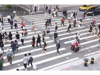 行人過馬路滑手機該不該取締? 學者建議「立法開罰」