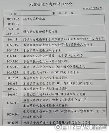 ▲金管會公布永豐金調查流程表。(圖/記者戴瑞瑤攝)