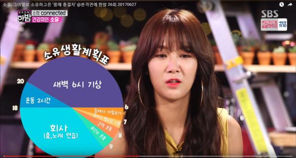 昭宥1個月瘦8公斤。(圖/翻攝自SBS Youtube)