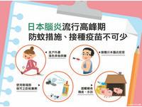 新竹市也爆日本腦炎 疾管署:已有10縣市出現病例!