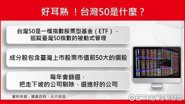 ▲7/17雲端最有錢30K第一張股票。