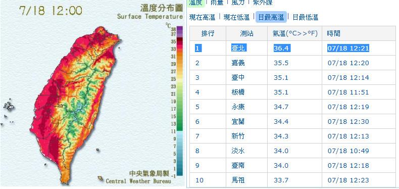 ▲台北高溫。(圖/中央氣象局)