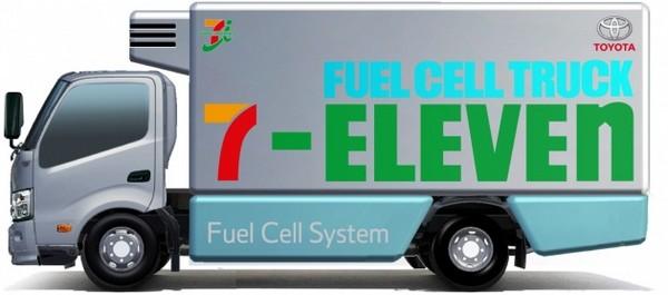▲TOYOTA找超商霸主合作 用氫燃料卡車送貨又快又環保!(圖/Toyota)