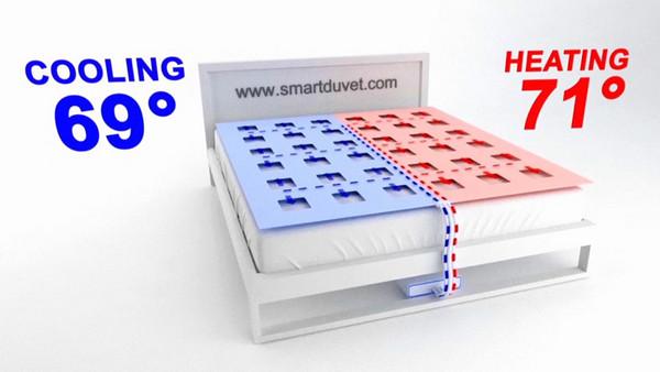 ▲ Smartduvet 智慧棉被。(圖/翻攝Smartduvet官網)