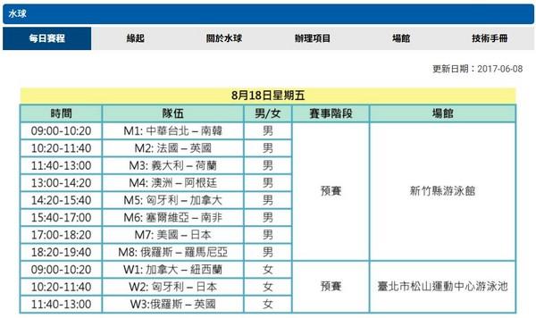 2017台北世大運水球預賽表。(圖/翻攝自台北世大運官網)