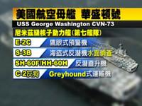10日攤牌 美航母華盛頓號出動 B-2、B-52轟炸機沒缺席