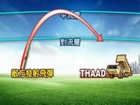 拒絕佈署美國THAAD 南韓自主開發飛彈攔截系統