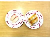 日本最大 壽司郎宣布進軍台灣 1號店2018年春天開幕