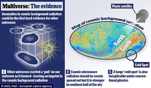 科學 - Magazine cover