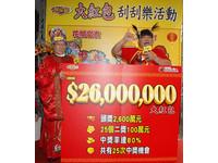 史上最高頭獎刮刮樂 台彩祭出「2600萬大紅包」