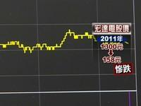 宏達電首次出現全年虧損 「創新不足」2014恐怕更慘!