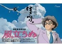 姜寅求嗆宮崎駿《風起》不道德:拒絕承認日本戰爭罪行