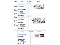 2013週年慶/M.A.C推限量彩妝、刷具組 最低25折