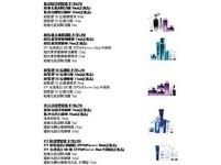 2013週年慶/LANCOME主打抗老特惠 NARS推限量彩妝盤