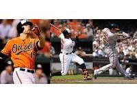 MLB/全壘打聯盟第一 金鶯3位獲銀棒獎大豐收