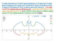 黑暗騎士再起?Google搜尋神秘算式 繪出蝙蝠俠標誌