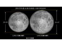2014年出現「月出帶食」 金星將大顯神威