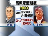 馬總統親家蔡龍與學長為錢大打出手 遭控傷害判無罪