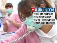 醫療政策/從醫學教育改革著手 改善臺灣醫療體質