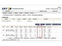 不到4百元!日本廉價航空祭出國內航班超低價