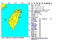晚間11時17分宜蘭外海地震 芮氏規模5.1