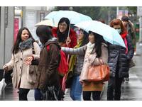 春寒雨若泉!周五之前 北部東部持續短暫雨