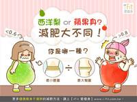 iFit愛瘦身/西洋梨 or 蘋果身? 減肥大不同!
