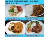 禽流感雞腿、 瘦肉精牛肉燴飯… 今天你想吃哪道?
