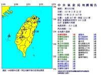 快訊/震央宜蘭!4:25發生規模5.4地震 網友驚醒