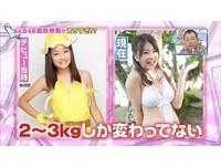 AKB48島田晴香詐欺遭抓包 161公分體重飆破57公斤!