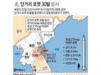 北韓再試射30枚飛彈 南韓緊繃:將全面警戒加強監視