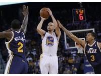 NBA/柯瑞抱病展神射 勇士猛繳隊史近20年最佳成績