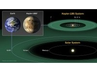 地球「表兄弟」出現! NASA首度發現適合居住行星