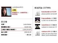 小賈斯汀YouTube點擊破20億刷新Gaga紀錄