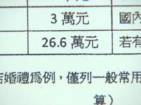內政部亂估婚禮僅需26萬 遭喜宴業者打臉:不可能