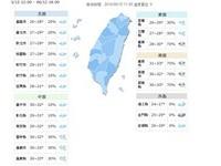 低壓帶影響 南部花東易有大雨
