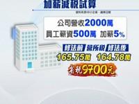 政府要求獲利企業加薪 8成5民眾贊成