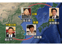 習近平史上最高規格訪韓! 亞洲全新「合縱連橫」!