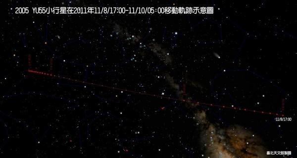 比月球還近小行星 11/8、9飛掠地球 D7039