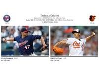 MLB/9月烏雲罩頂 陳偉殷挑戰14勝要克「魔咒」