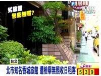 登記歇業卻收日租客?香城飯店分館被爆無照營業