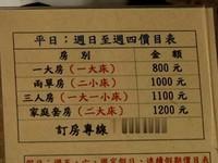 署花健診中心淪為旅館 衛生署喊停